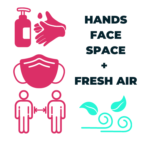 Three Pink Icons sit on top of one another alongside the text Hand, Face, Space. Underneath is the wording + Fresh Air and a turquoise gust of fresh air.